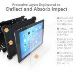 03_Rugged_iPad_9.7_Case